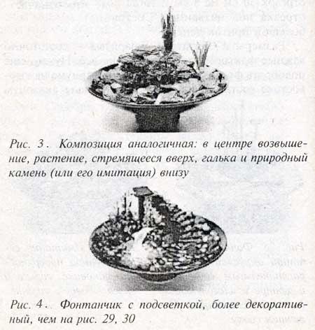 фонтан фэн-шуй