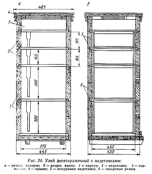 Улей десятирамочный с надставками (типовой проект 3.808.5-4)